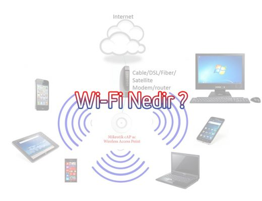 wi-fi-nedir