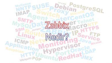 zabbix-nedir